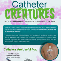 Catheter Creatures Infographic