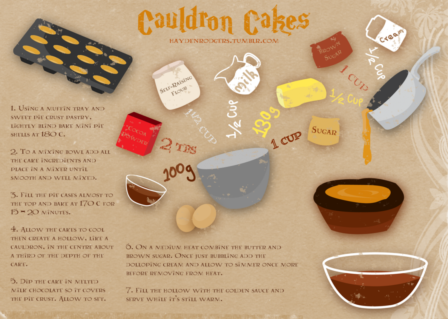 Cauldron Cakes Infographic