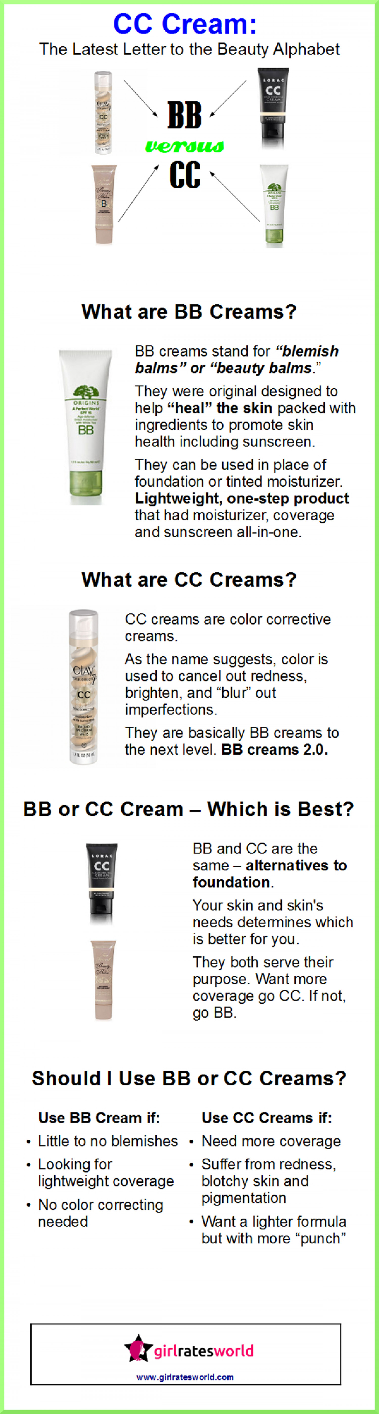 CC Cream versus BB Cream - Which Is Better? Infographic