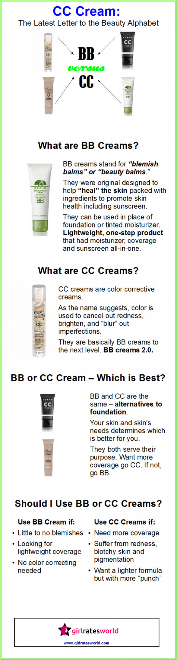 CC Cream versus BB Cream - Which Is Better?