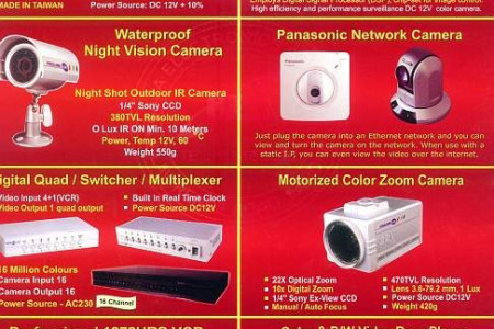 CCTV Security System Supplier Chandigarh Infographic