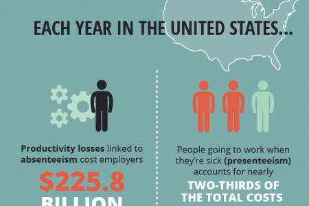 CDC Foundation Business Pulse: Healthy Workforce Infographic