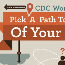 CDC Women's Health Fair Infographic