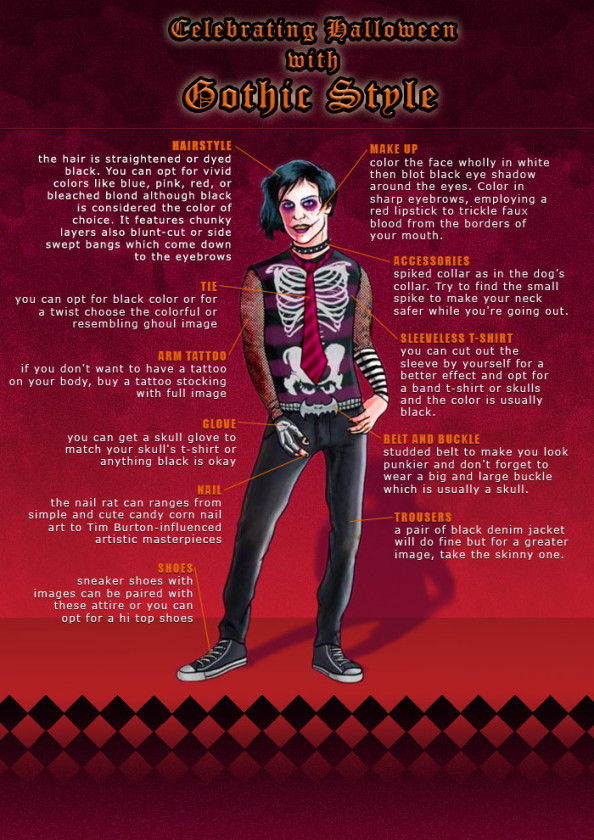 Celebrating Halloween with Gothic Style Infographic