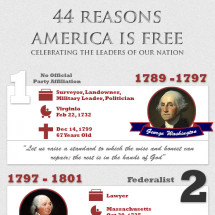 Celebrating the Leaders of Our Nation Infographic
