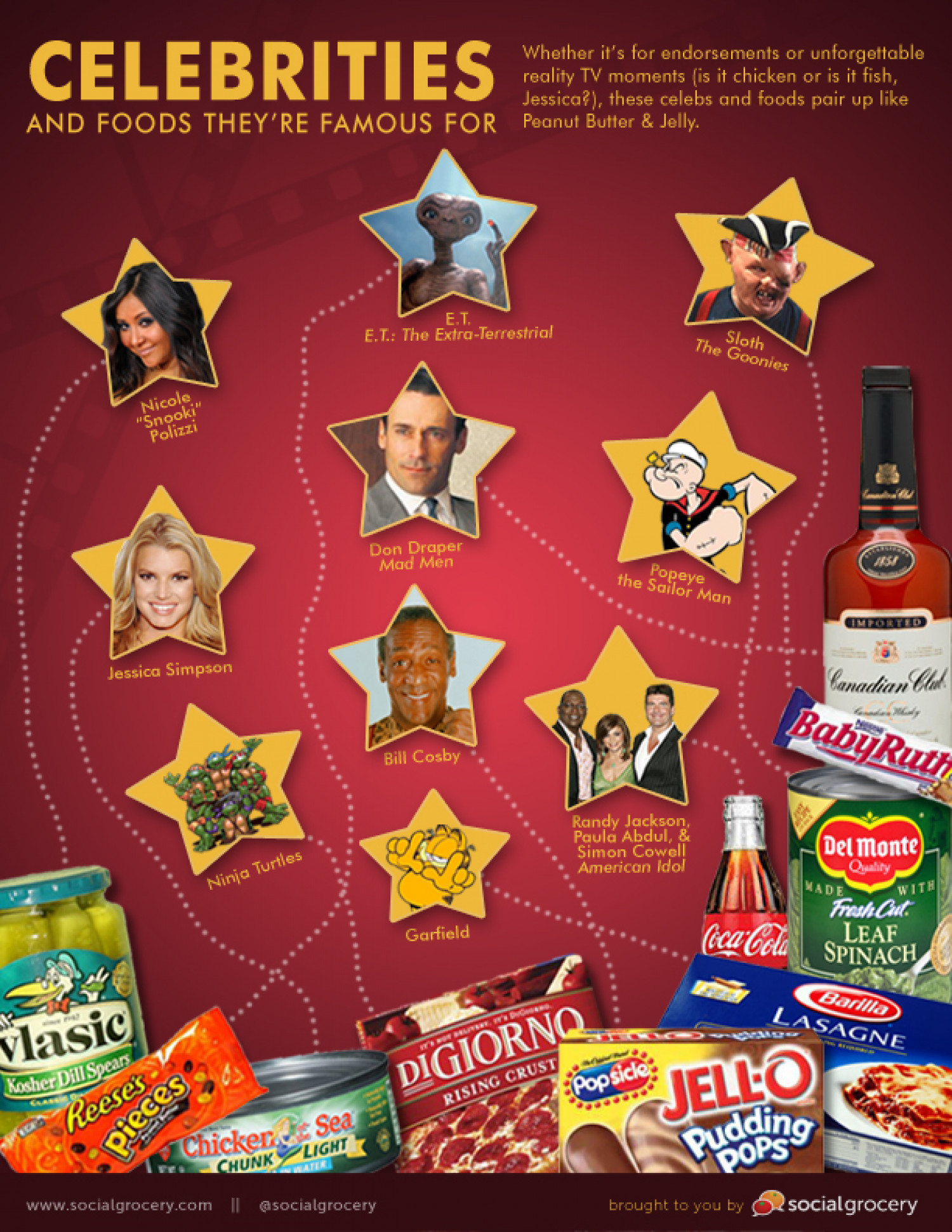 Celebrities and Foods They're Famous For Infographic