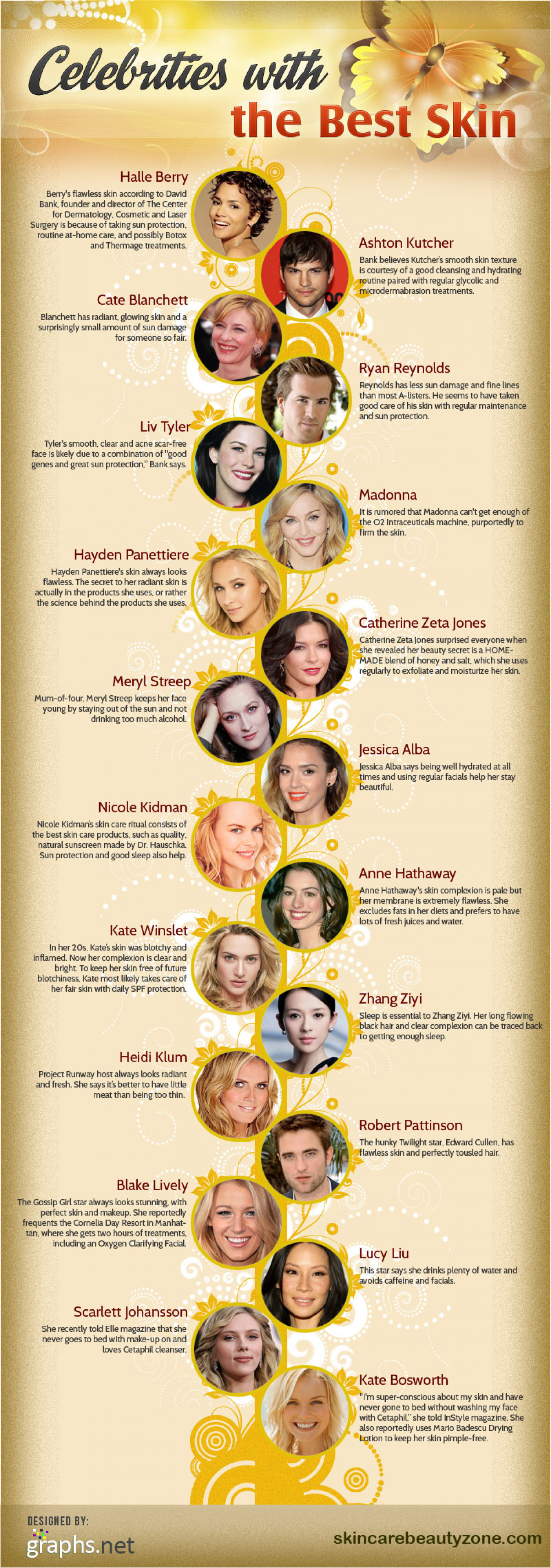 Celebrities with the Best Skin (Infographic) Infographic