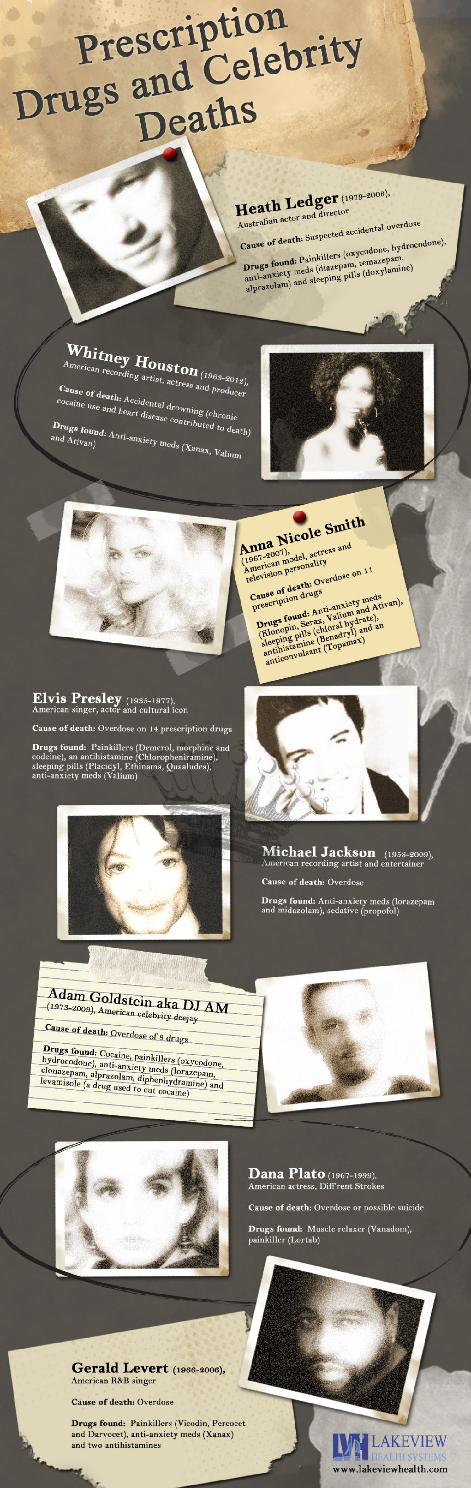 Celebrity Deaths by Prescription Drugs Infographic