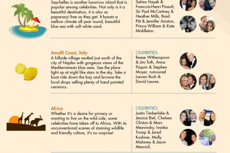 Celebrity Honeymoon Infographic