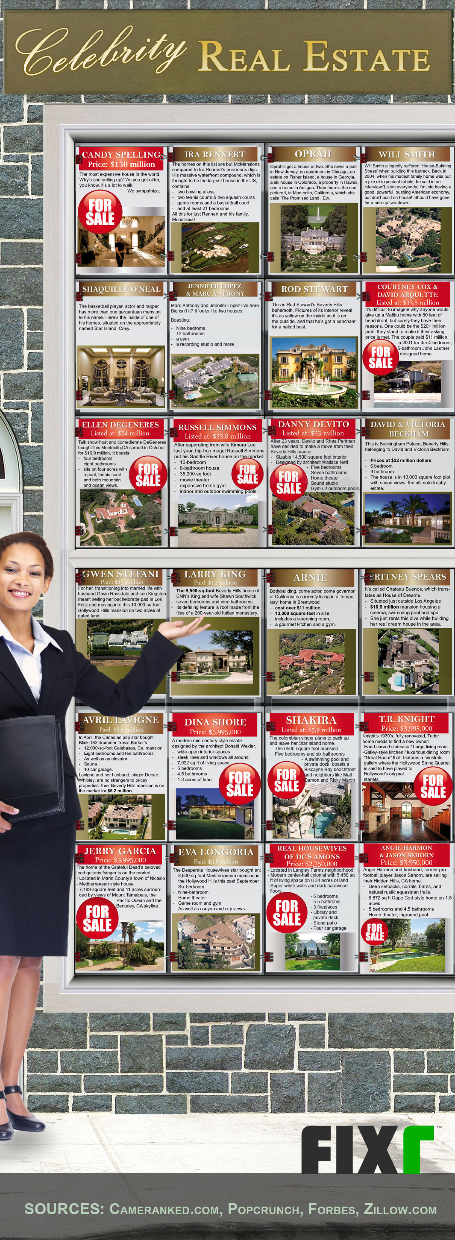 Celebrity Real Estate Infographic