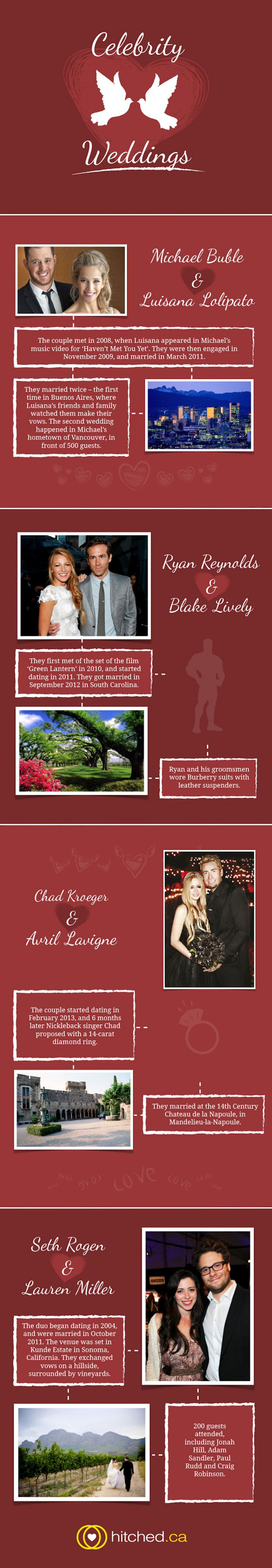 Celebrity Weddings Infographic