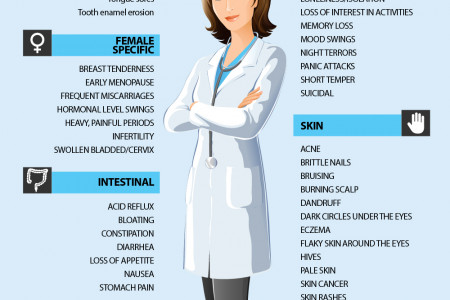Celiac Disease Symptoms Infographic