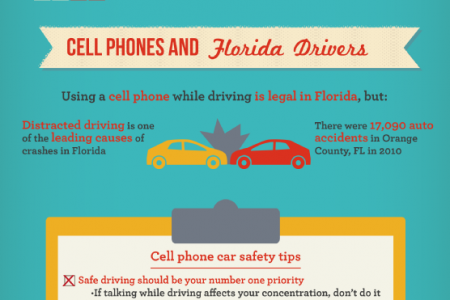 Cell Phones and Driving: A Dangerous Combination Infographic