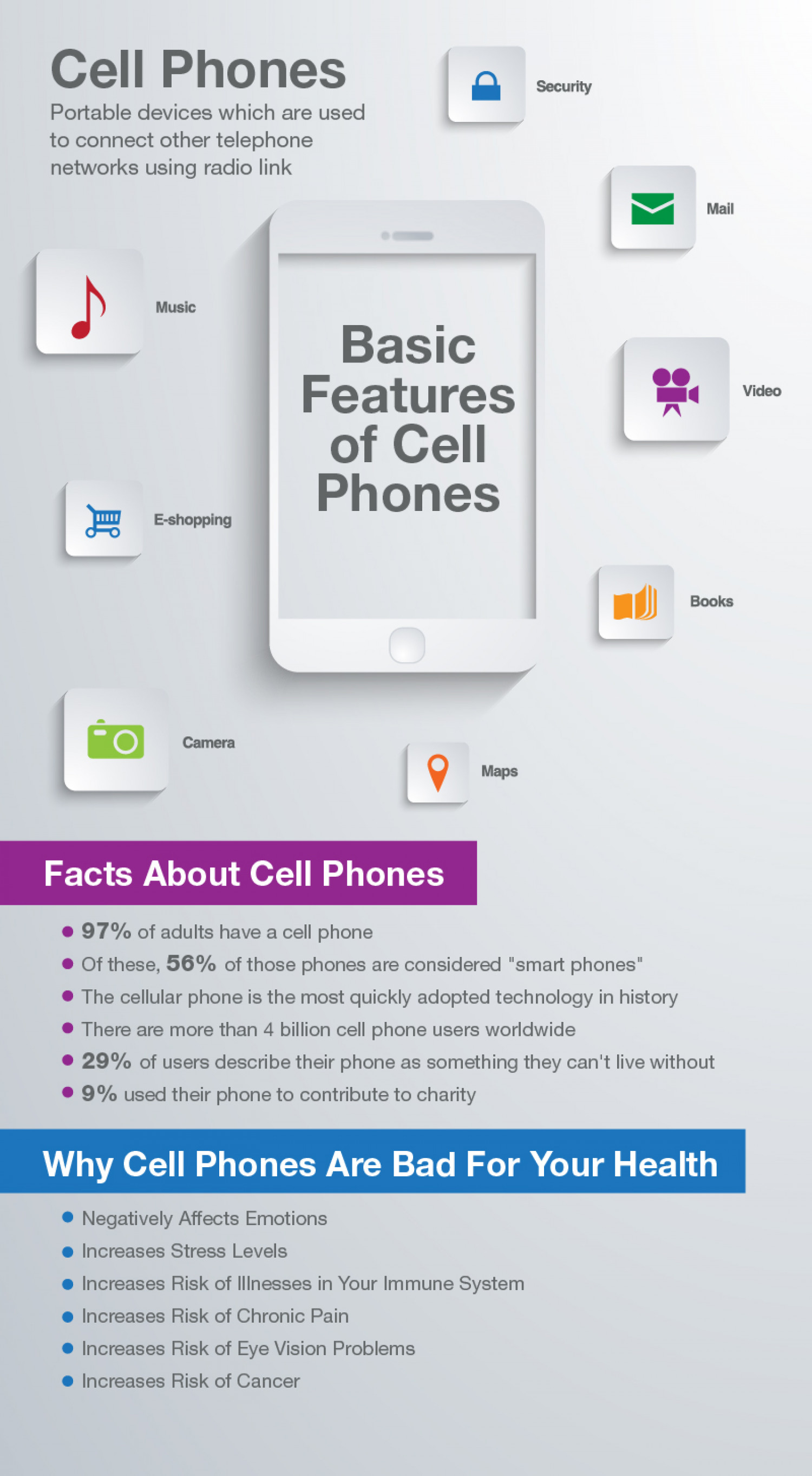 Cell Phones Infographic