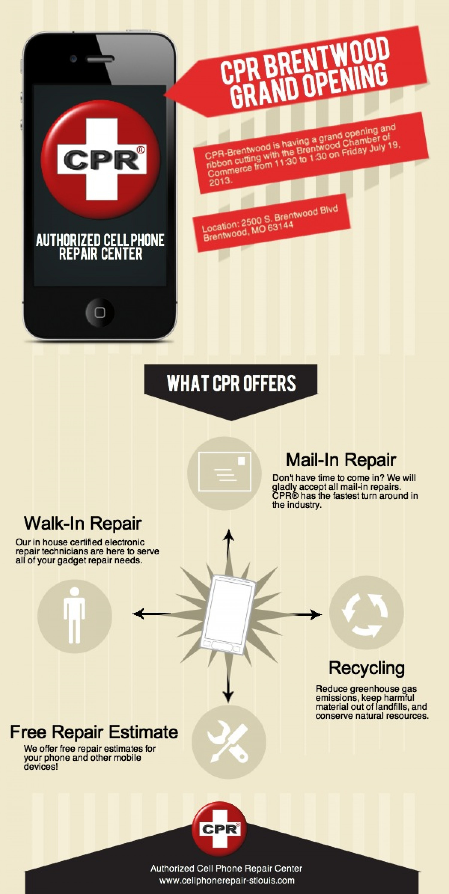 Cellphone Repairs Infographic