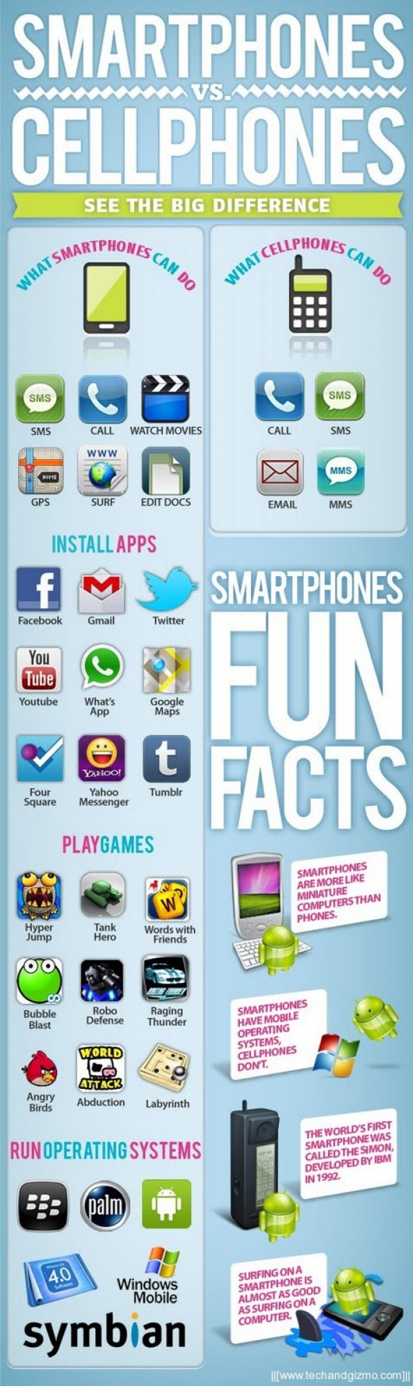Cellphones vs. Smartphones Infographic