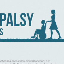 Cerebral Palsy: A Guide For Parents Infographic