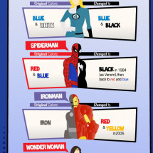 Changing Colors Infographic