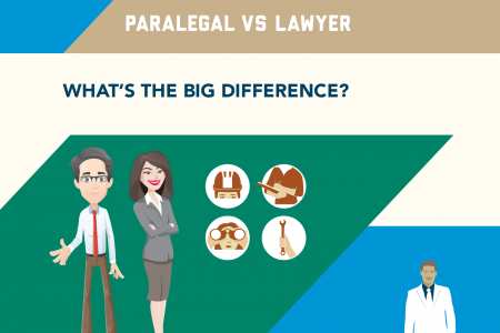 Changing the Legal Landscape: The Evolution of the Paralegal Infographic