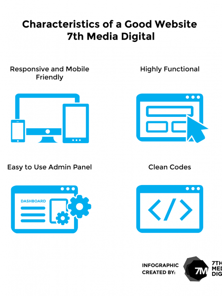 Characteristics of a Good Website Infographic