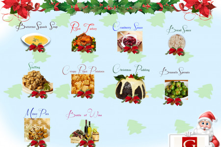 Cheap Christmas Dinner Infographic