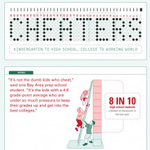 Cheaters: Kindergarten to High School, College to Working World Infographic