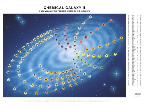 Chemical Galaxy II