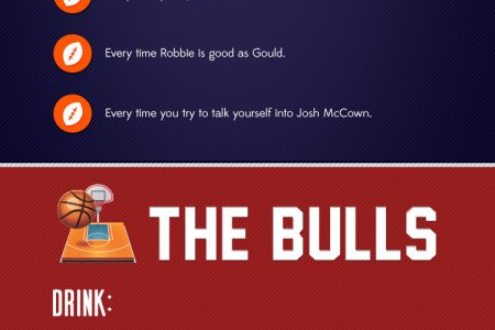 Chicago Sports Drinking Game Infographic