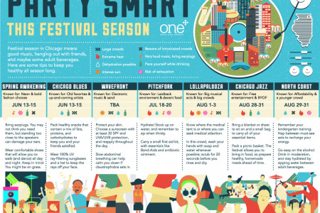 Party Smart: The Festival Season Infographic