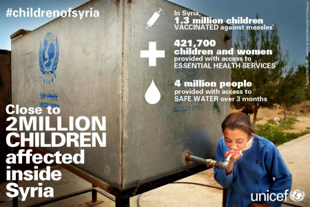 #childrenofsyria III Infographic