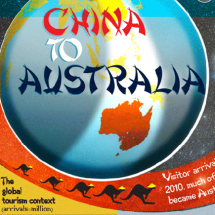 China to Australia Infographic