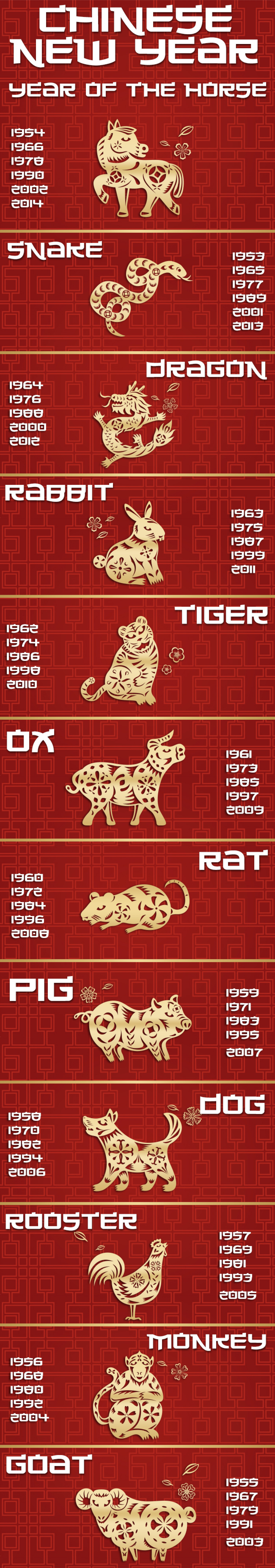 Chinese New Year Animals Infographic
