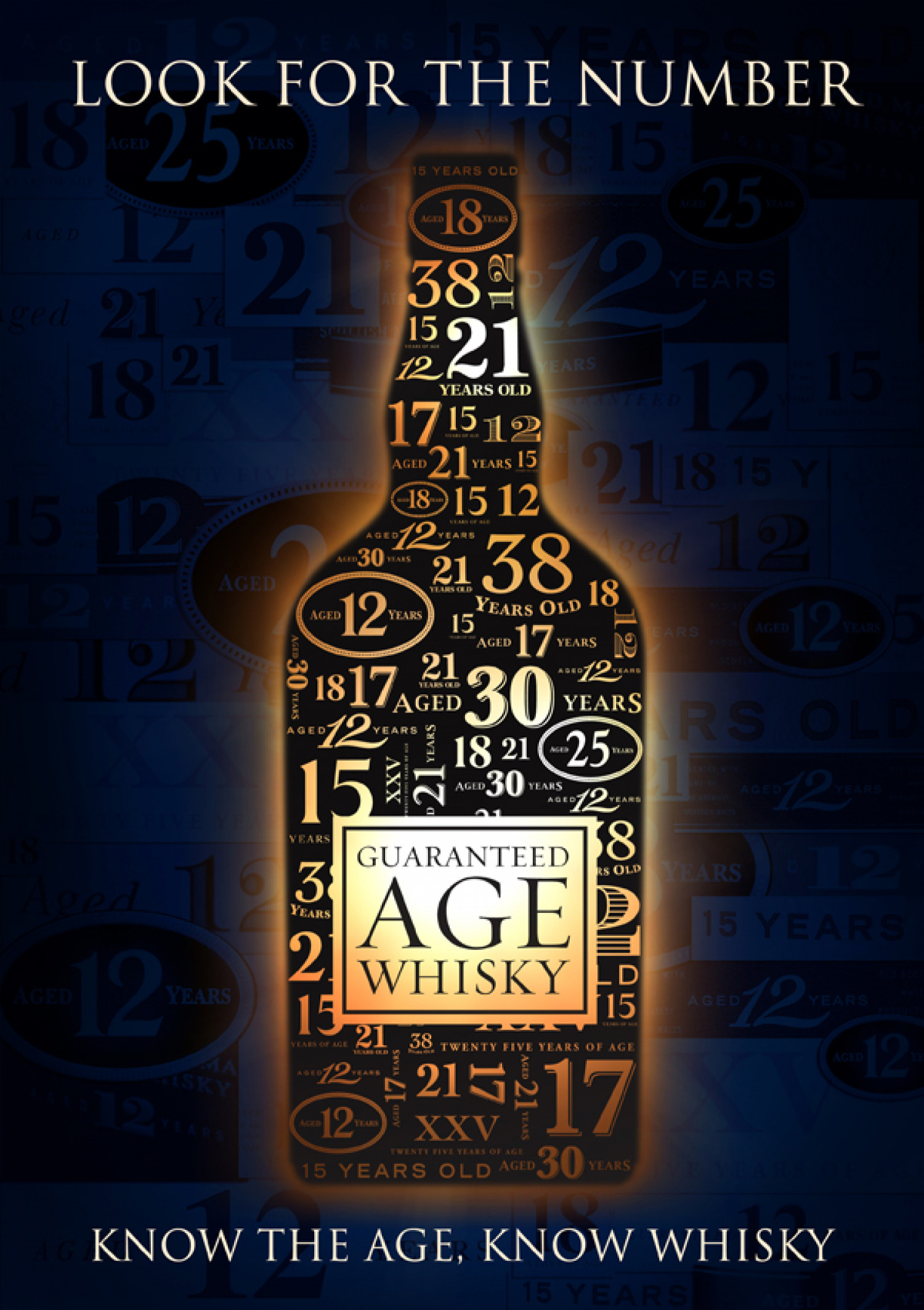 Chivas Brothers Company Says that 'The Age Matters' Infographic