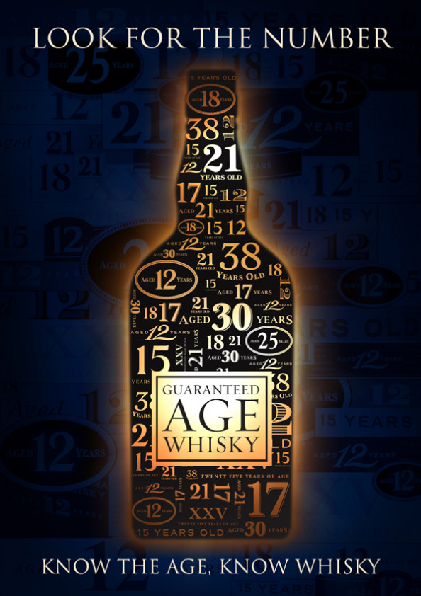 Chivas Brothers Company Says that &#039;The Age Matters&#039; Infographic