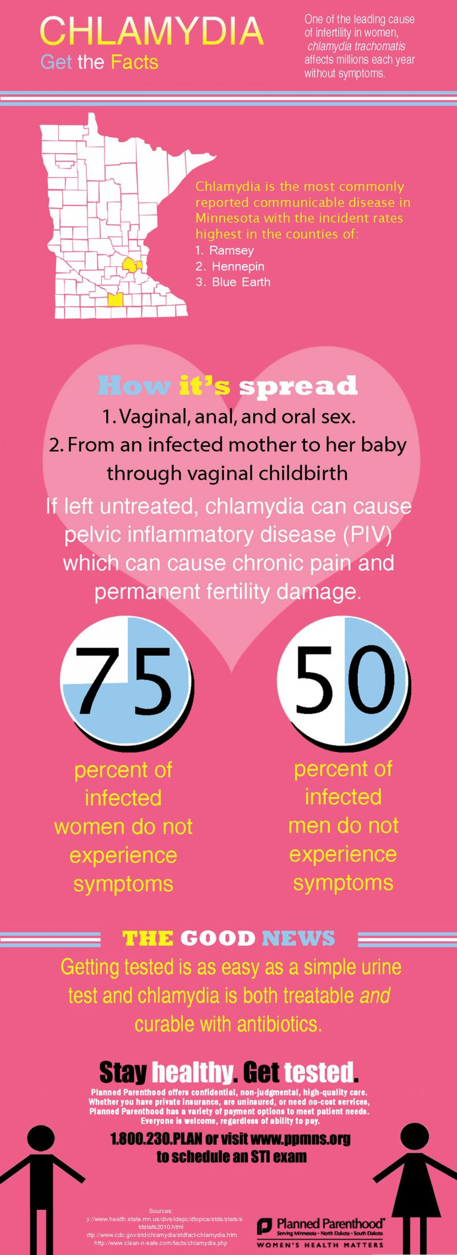 Chlamydia: Get the Facts  Infographic