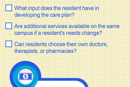 Choose The Right Assisted Living Community Infographic