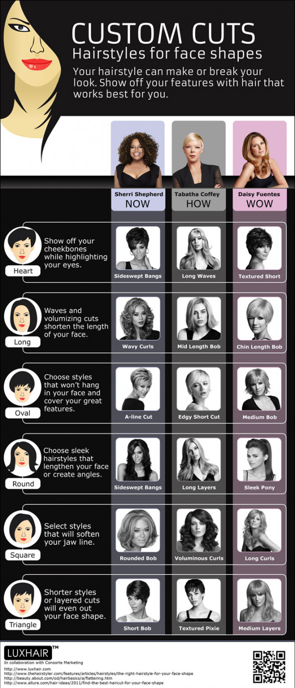 Choosing A Hairstyle That Fits You!