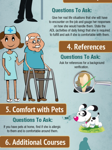 Choosing a Suitable Elder Care Infographic