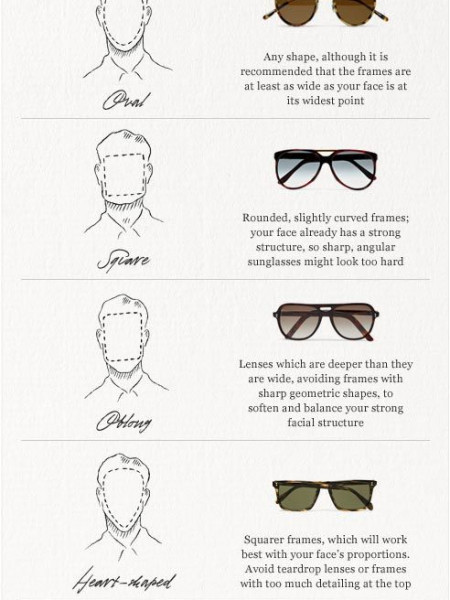 Choosing Sunglasses For Different Face Shapes Infographic