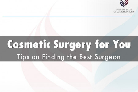 Choosing the Best Cosmetic Surgeon for You Infographic