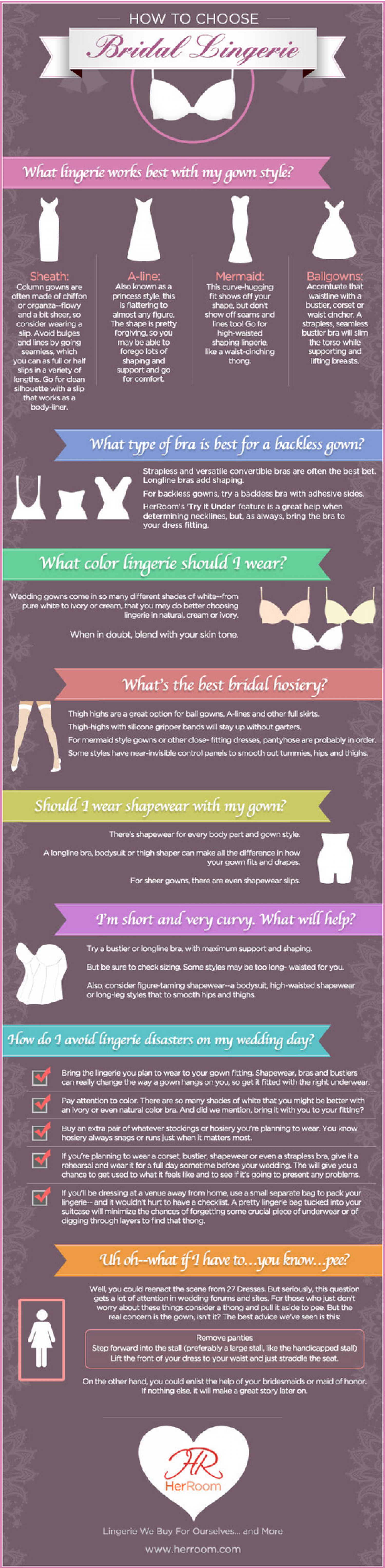 Choosing The Perfect Bridal Lingerie Infographic