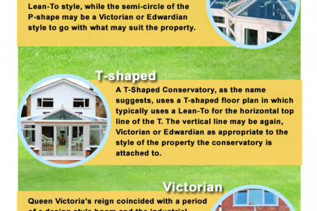 Choosing The Right Conservatory  Infographic