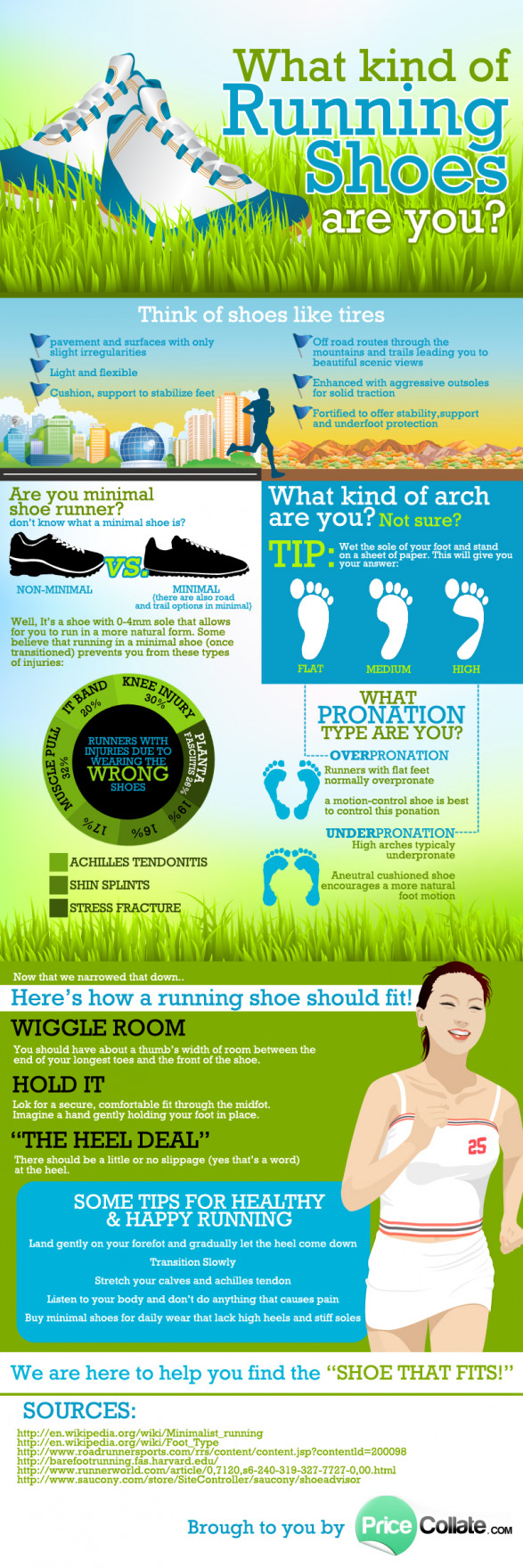 Choosing The Right Type Of Running Shoes 