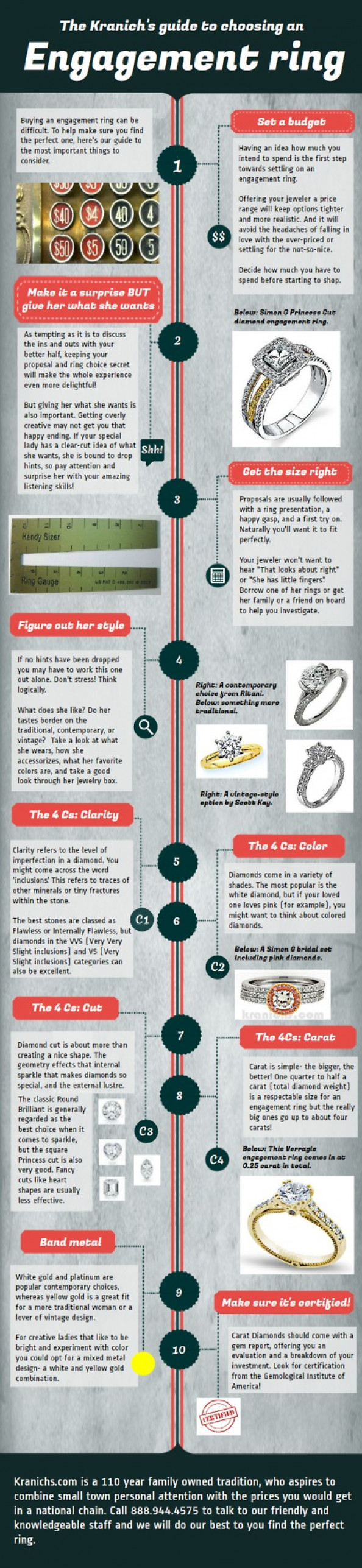 Choosing Your Engagement Ring Infographic