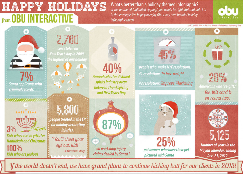 Christmas Card Infographic Infographic