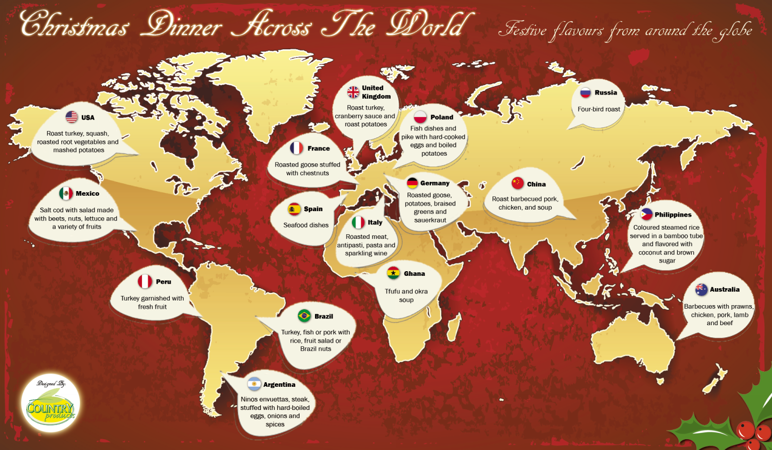 Christmas Dinner Across The World Infographic