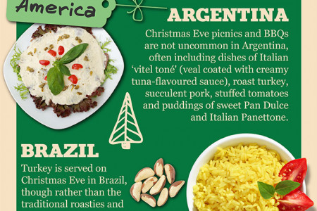 Christmas dinners from around the world Infographic