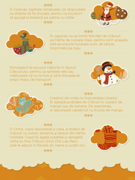 Magie In Seara De Ajun Infographic