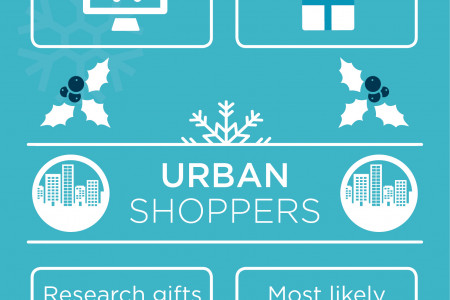 Christmas Shopping Geography Infographic