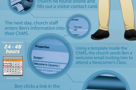 Church Management Software Infographic